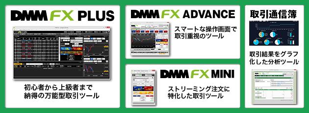 DMM・FX証券