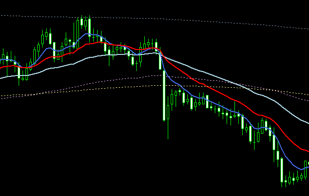 下落チャート・反発4