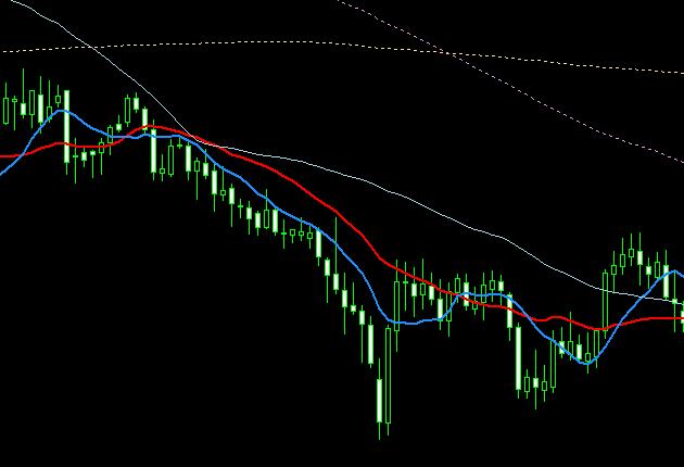 下降チャート・反落2