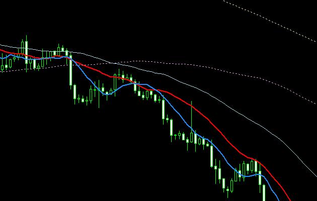 下降チャート・反落10