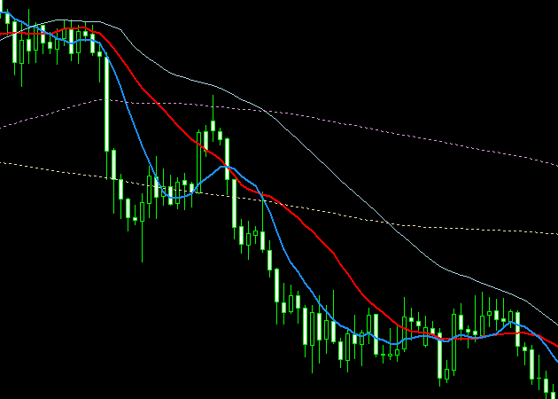 下降チャート・反落8