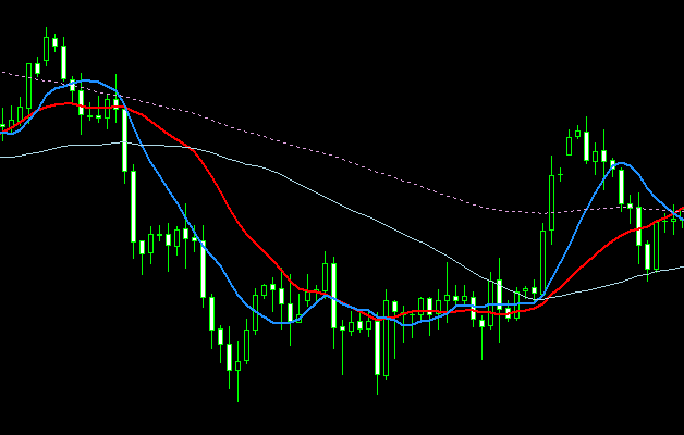 下降チャート・反落13