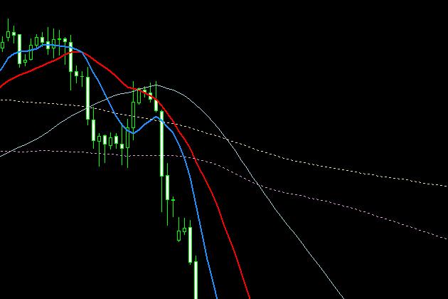 下降チャート・反落16
