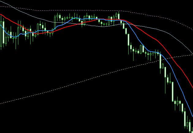 下降チャート・反落9