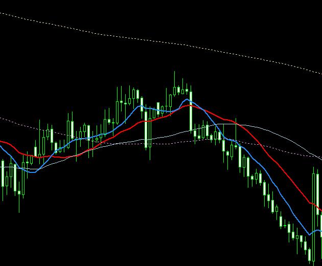 下落チャート・反発7