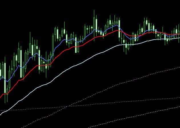 上昇チャート・反発20
