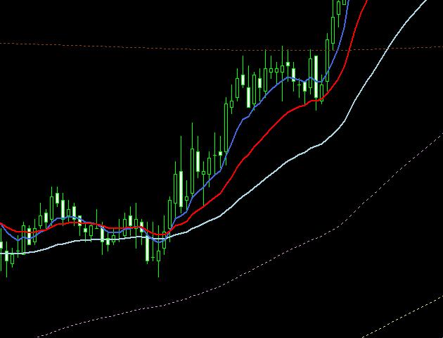 上昇チャート・反発21