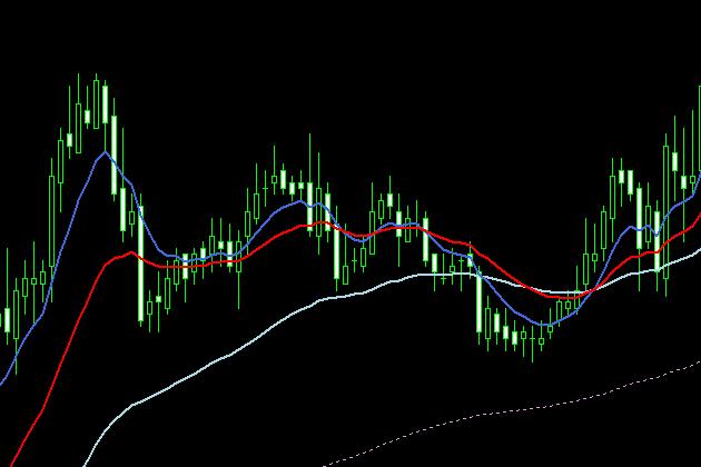 上昇チャート・反発22