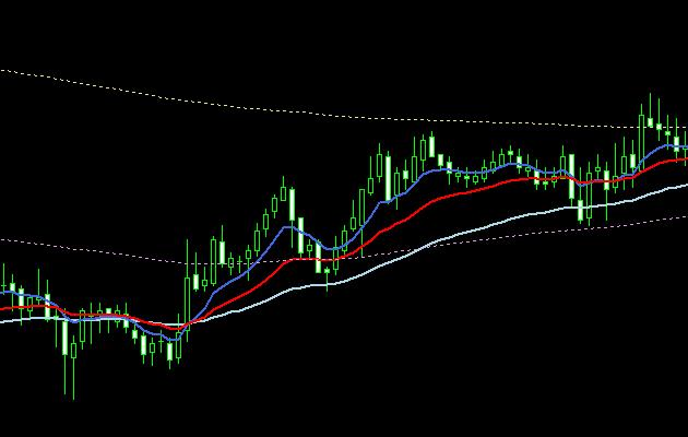 上昇チャート・反発30
