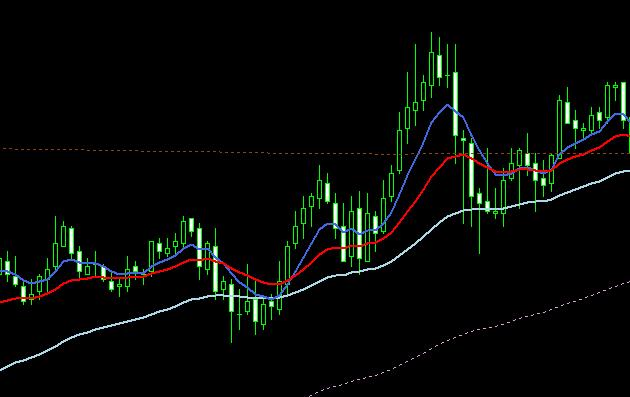 上昇チャート・反発32