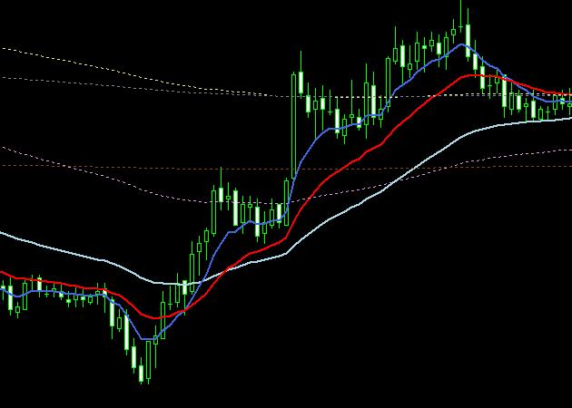 上昇チャート・反発3