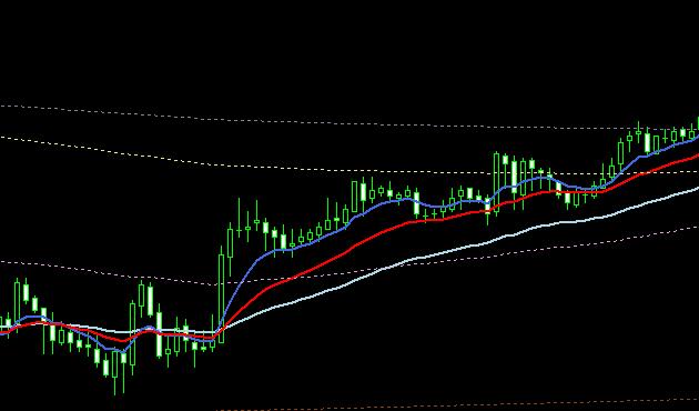 上昇チャート・反発6