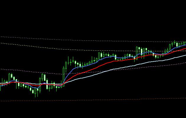 上昇チャート・反発①