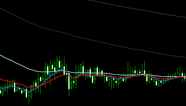 上昇チャート・反発10