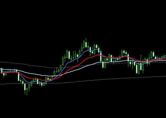 上昇チャート・反発12