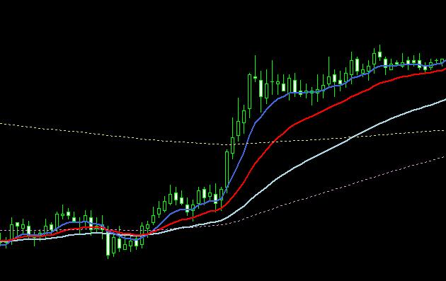上昇チャート・反発15