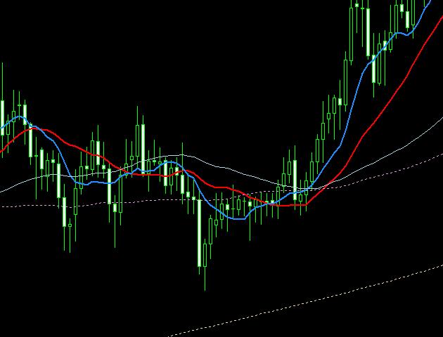 上昇チャート・押し目チャート7