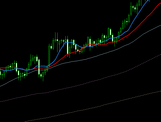 上昇チャート・押し目チャート8