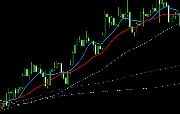 上昇チャート・反発11