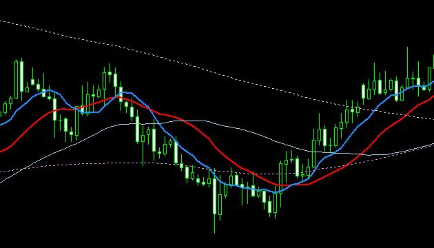 上昇チャート・反発13