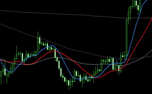 上昇チャート・反発14