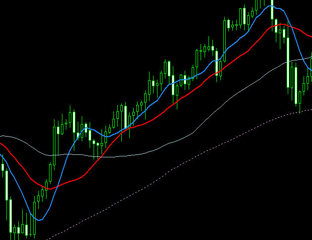 上昇チャート・反発17 width=