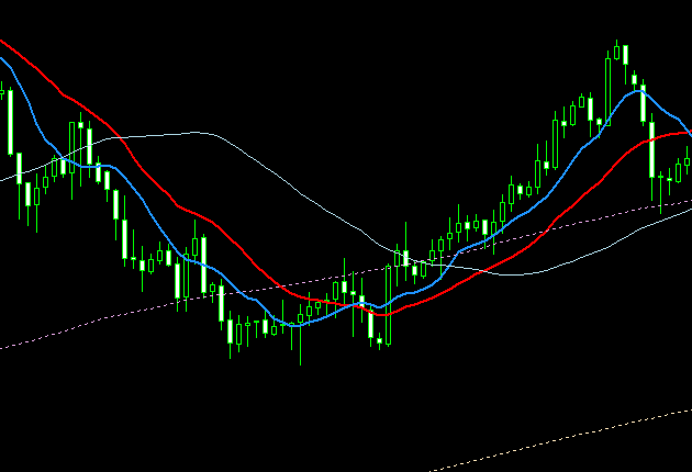 上昇チャート・反発18
