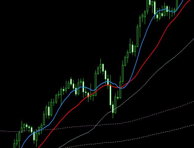 上昇チャート・押し目チャート6