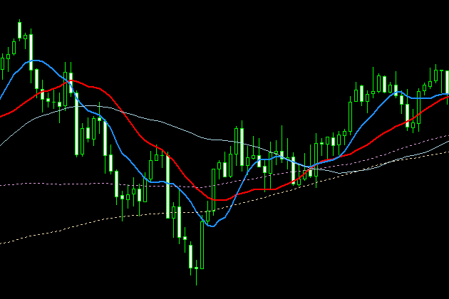 上昇チャート・押し目チャート1