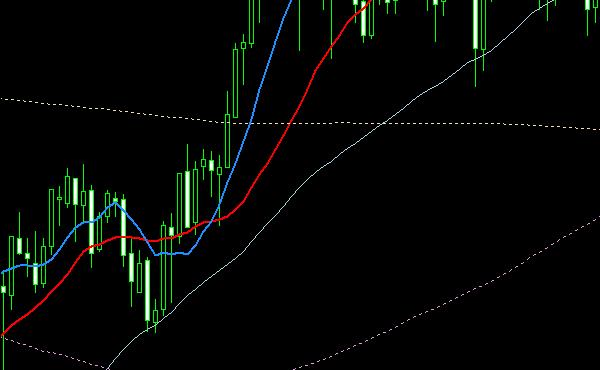上昇チャート・押し目チャート2