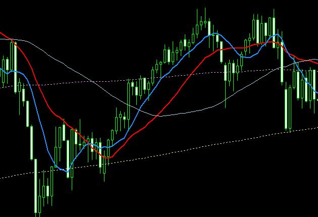 上昇チャート・反発25