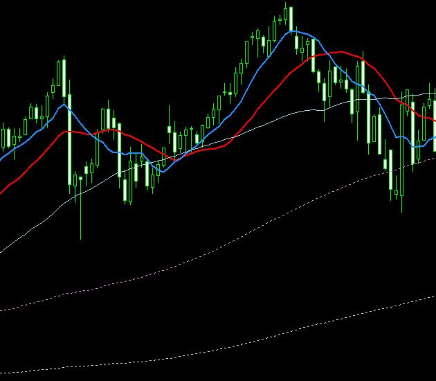 上昇チャート・反発26