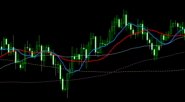上昇チャート・反発4