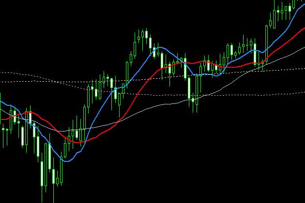 上昇チャート・反発5
