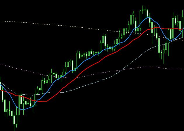 上昇チャート・反発8