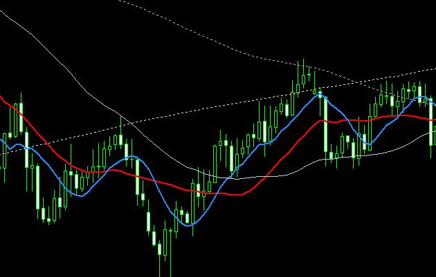 上昇チャート・反発16