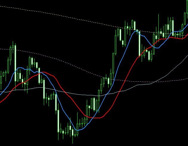 上昇チャート・反発1