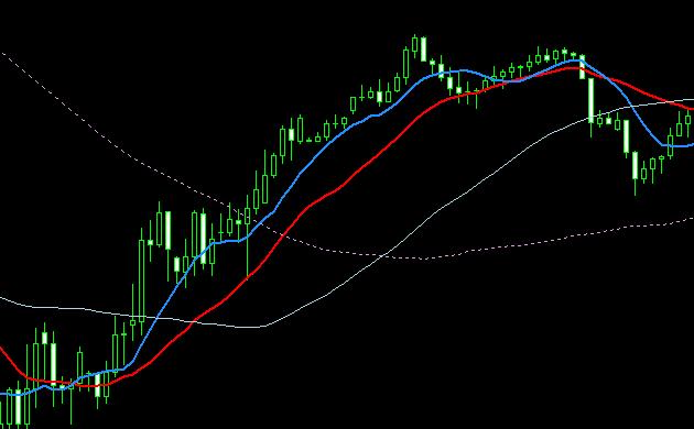 上昇チャート・反発7