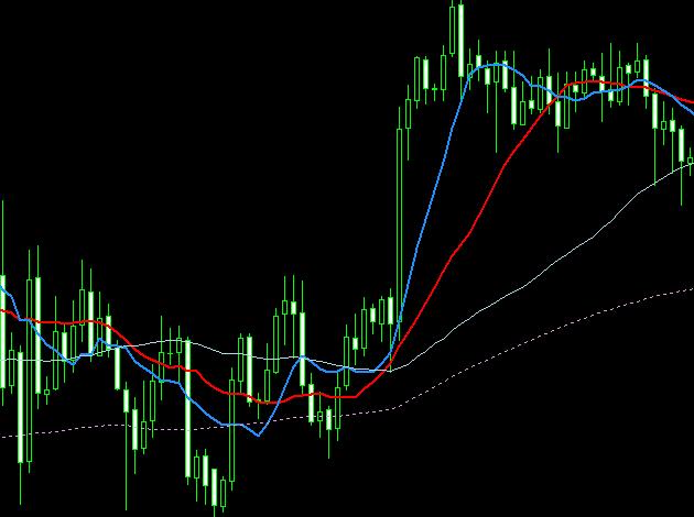 上昇チャート・反発9