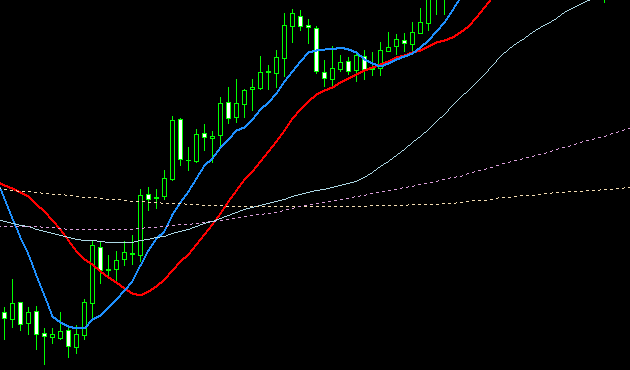 上昇チャート・スムーズ4