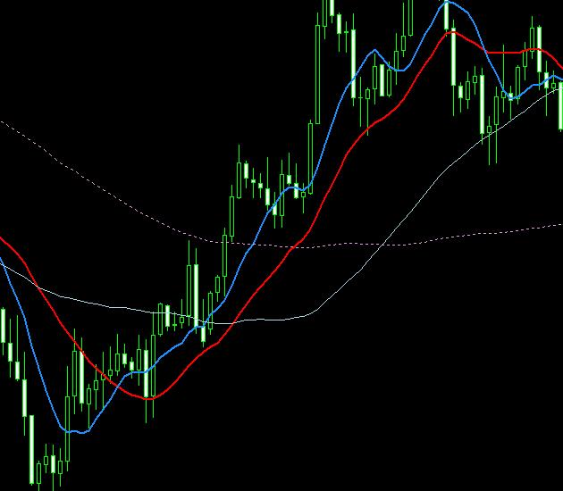 上昇チャート・急反発1