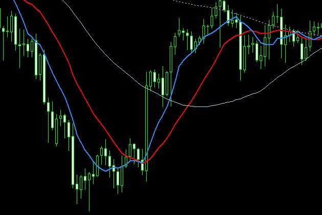上昇チャート・反発2