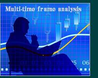 マルチタイムフレーム分析(MTF)