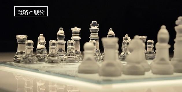 FXの戦略と戦術