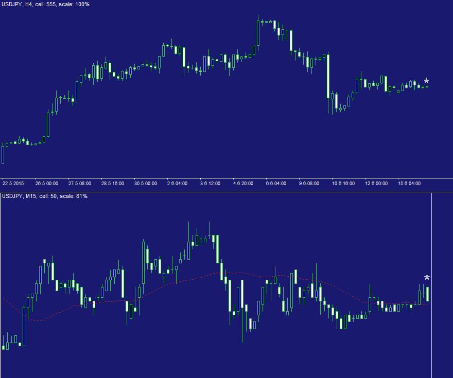 ドル円FX問題集・日計り20A