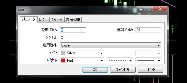 MACDのパラメータ