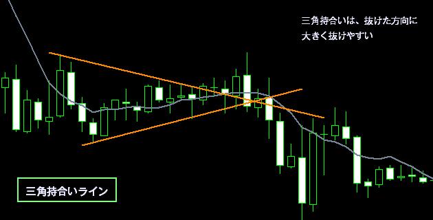 三角ライン1