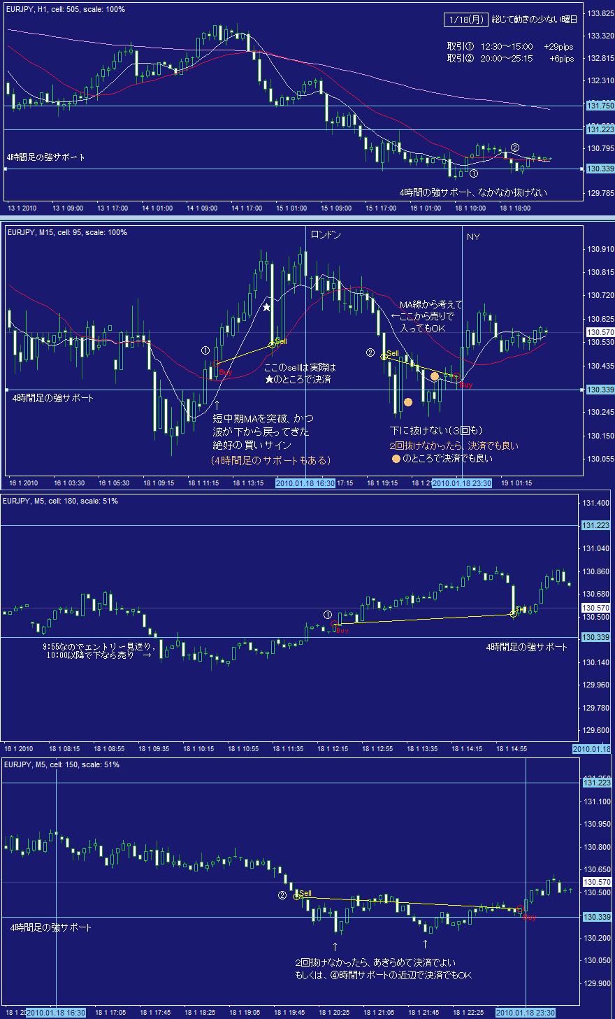 FX取引ノート15