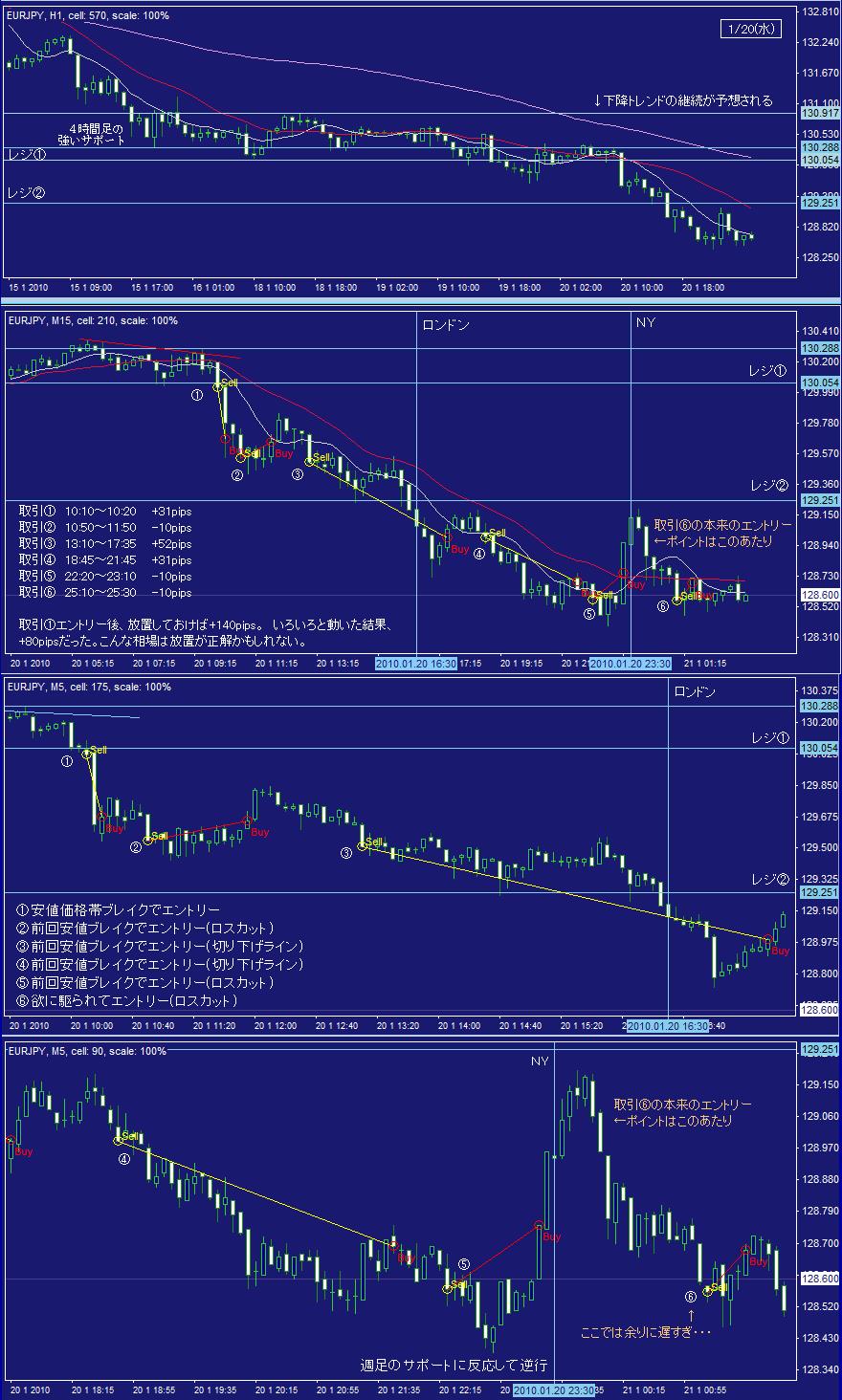 FX取引ノート17