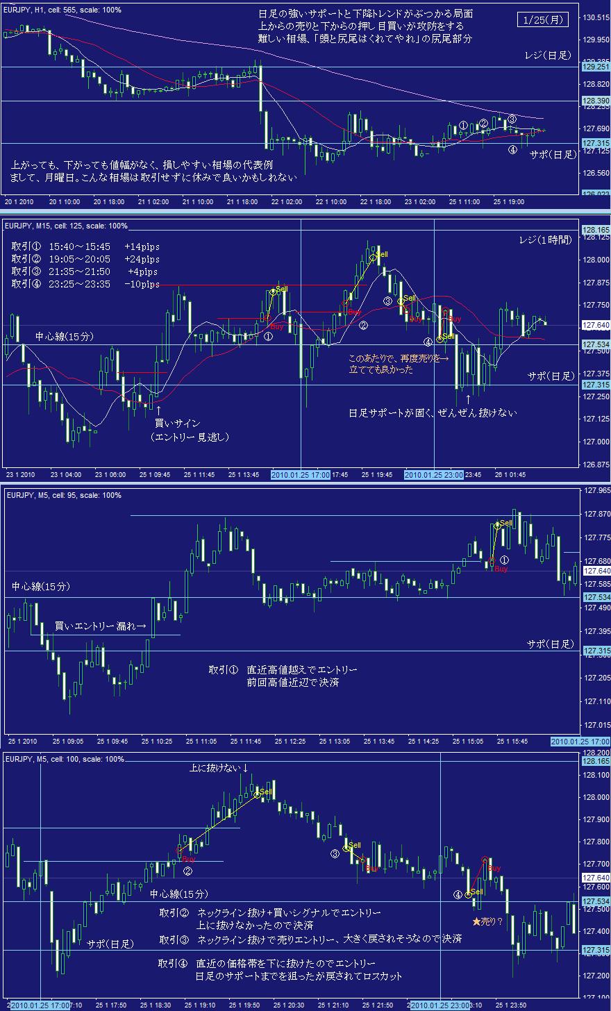 FX取引ノート20